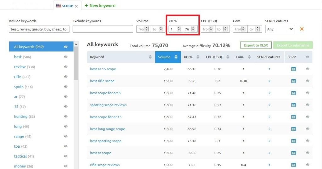 Google Keyword Planner এর বিকল্প টুলসের ব্যবহার এবং বায়িং কীওয়ার্ড নির্বাচন